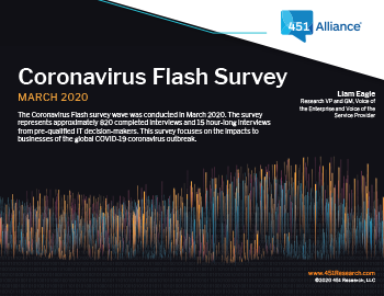 Coronavirus Flash Survey Results - March 2020