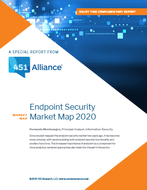 Endpoint Security Market Map 2020