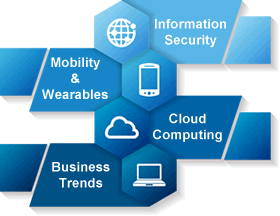 Information security, Mobility and wearables, cloud computing, business trends